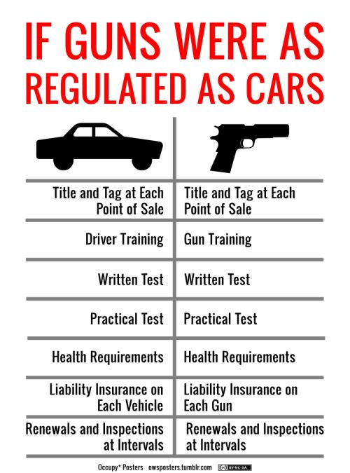 If guns were as regulated as cars...